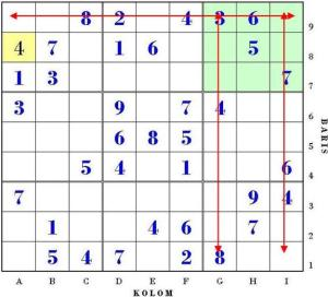 How to Play Sudoku Game for Beginners, Tips and Trick 5