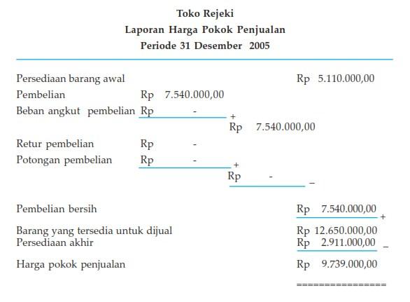 Analisa Laporan Dan Ratio Keuangan Perusahaan