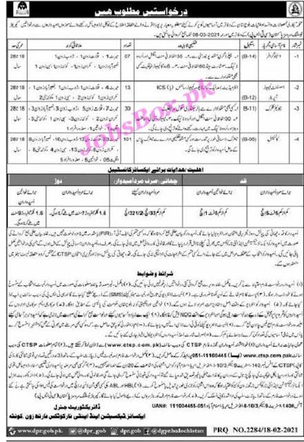 excise-taxation-anti-narcotics-department-balochistan-jobs-2021-ctsp-application-form