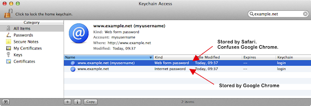 Keychain Entry-Safari Keychain Pop up