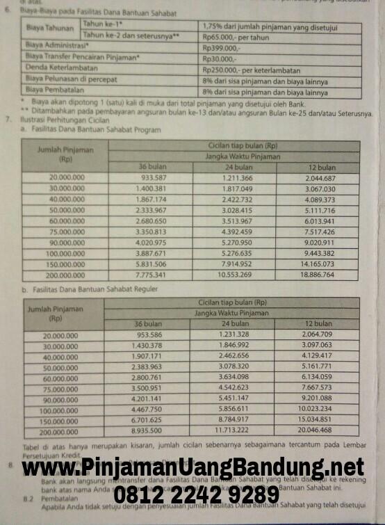 0812 2242 9289 Dana Tunai / Dana Express Pinjaman Uang Tanpa Jaminan di Cimahi dan Bandung