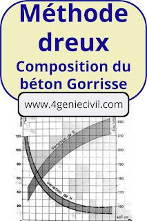 Méthode dreux - Composition du béton Gorrisse
