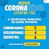 SESA do Crato informa: nenhum caso de coronavírus confirmado
