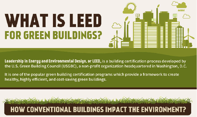 WHAT IS LEED FOR GREEN BUILDINGS? #infographic