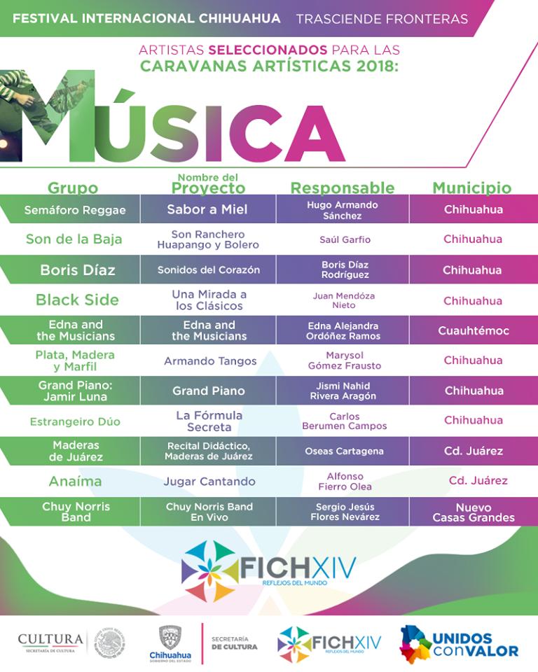 Elenco artístico de música para el FICH 2018