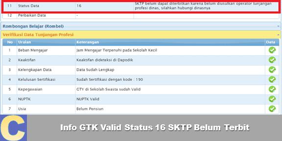 Info GTK Sudah Valid Jangan Terlambat Usulkan SKTP
