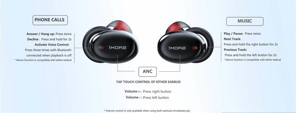 1MORE Launches New True Wireless ANC Wireless Headphones!