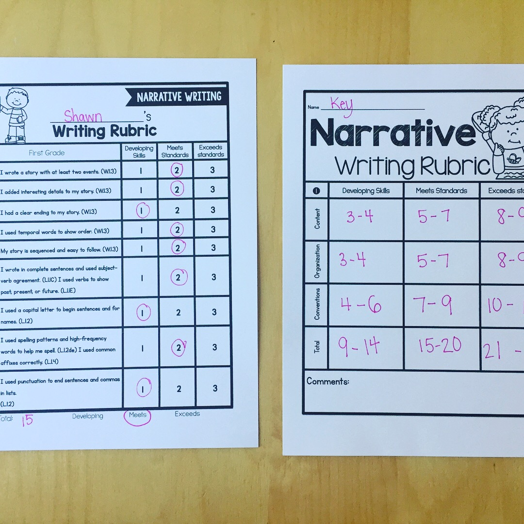 first grade handwriting rubric Share tweet pin google+ writing rubric measures the quality of a child's writing the first grade teacher sets the guidelines for each level and grades a child using a score of 4 (best) to 1 (improvement needed) first grade rubric.