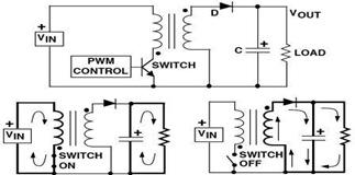 Basic Single-Output Flyback Converter Circuit Diagram