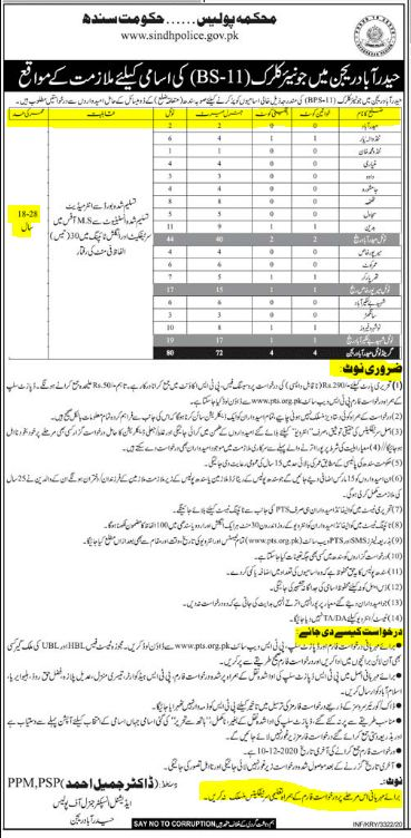 Sindh Police Department Jobs for Junior Clerk Latest Announcement: Download Application Form at www.pts.org.pk