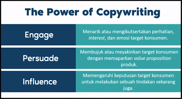 the power of  copywriting