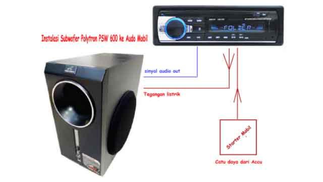 Memodifikasi Sound System Mobil untuk Rumah