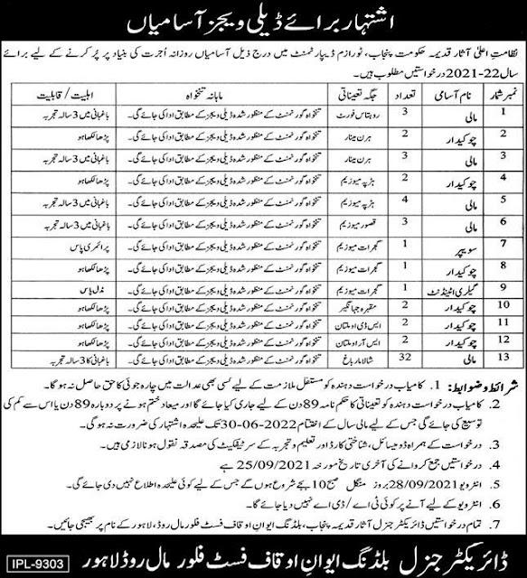 Latest jobs-Department of Tourism jobs in Pakistan 2021