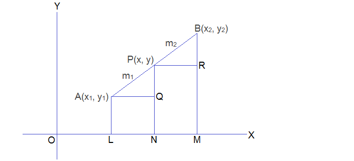 Section formula - internal division