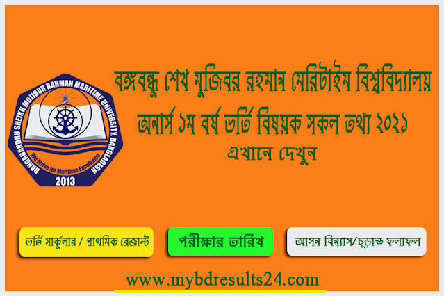 BSMRMU Admission Primary Selection Result