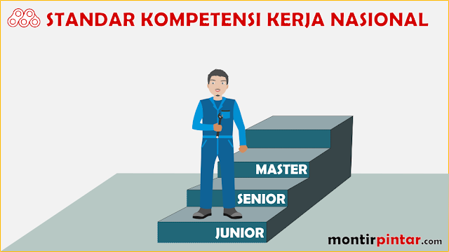 kompetensi mekanik junior