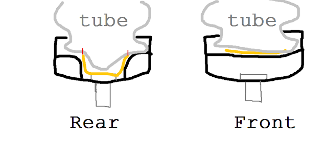 nylon rim liner causing flat tire single vs double wall rim