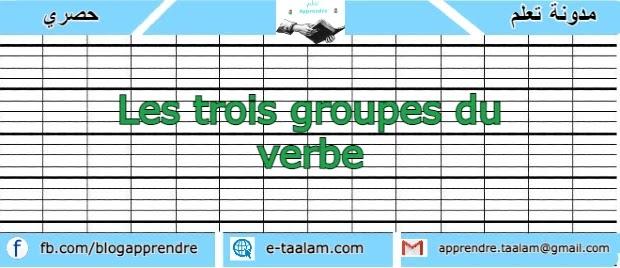 Les trois groupes du verbe