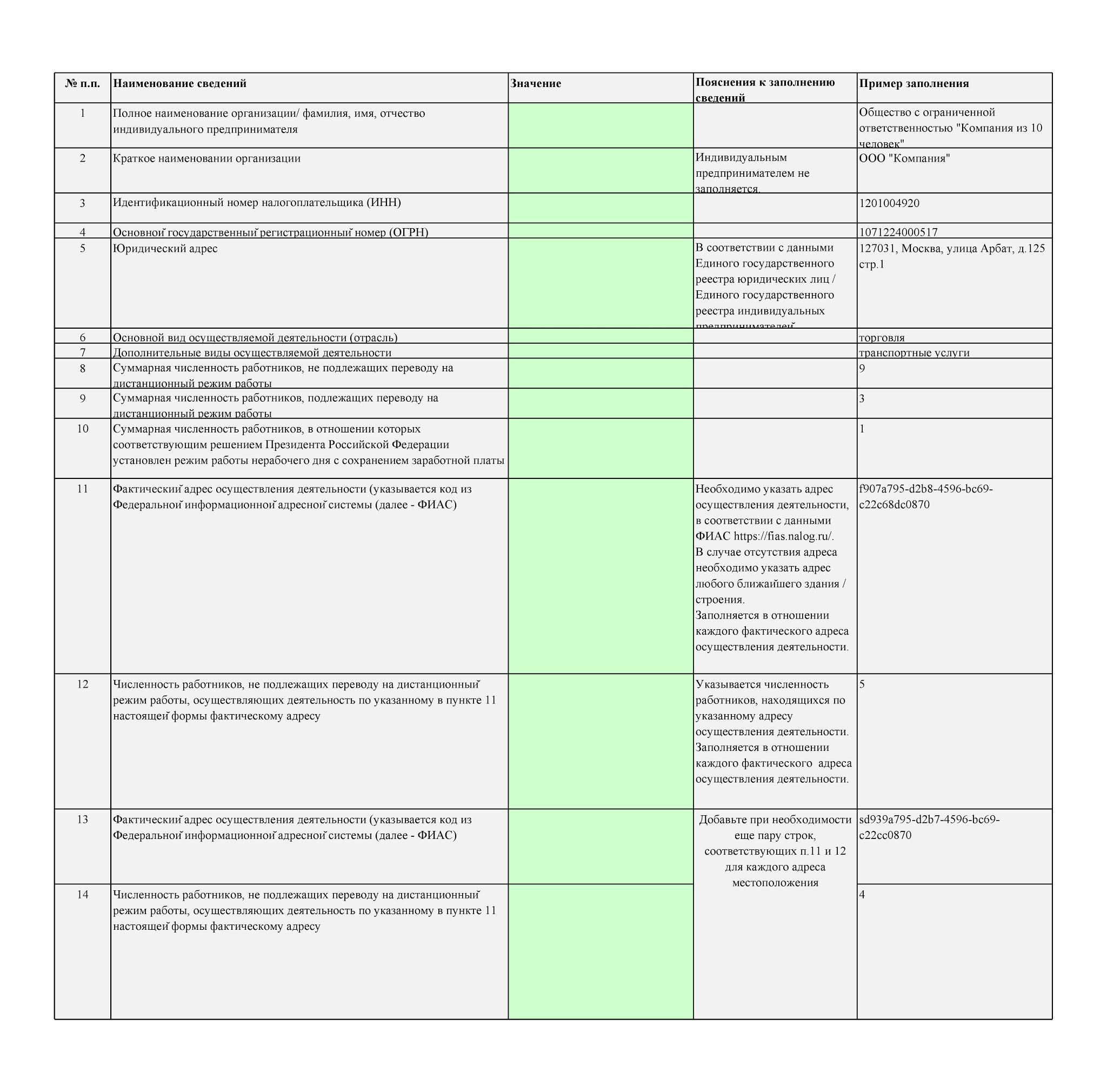 Приложение 4 к Указу Мэра Москвы (Форма предоставления сведений о численности работников организаций и индивидуальных предпринимателей) - Образец заполнения