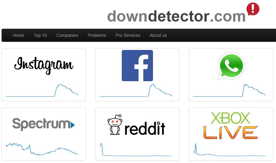 DownDetector segnala errori a livello globale su WhatsApp Facebook e Instagram: non funzionano.