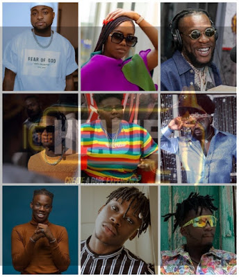 The Headies 2019 nomination list is finally out and some names were left out of the nomination list such as Olamide, Naira Marley DJ Cuppy and music producer Rexxie alongside others.