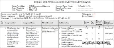Kisi-kisi PAS PKn Kelas 11 Tahun 2019/2020