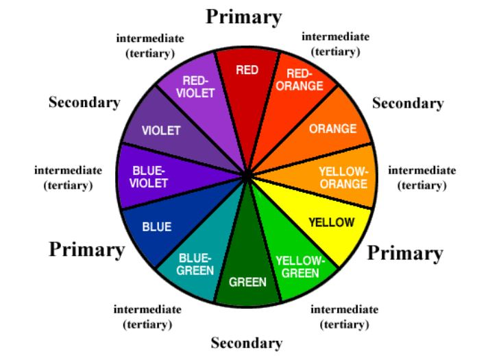 Architecture Color Symbolism Meaning
