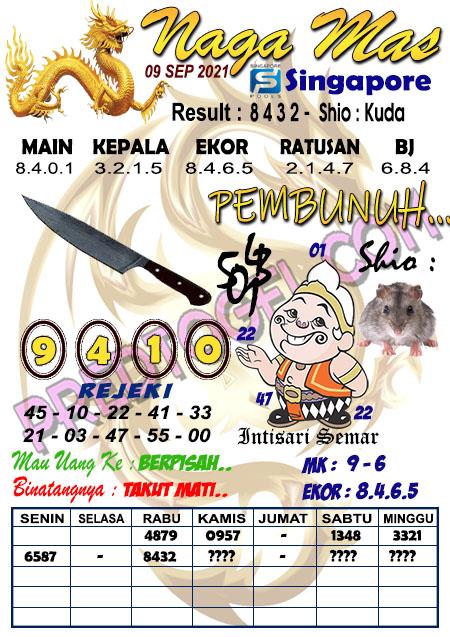 Syair Nagamas SGP Kamis 09 September 2021