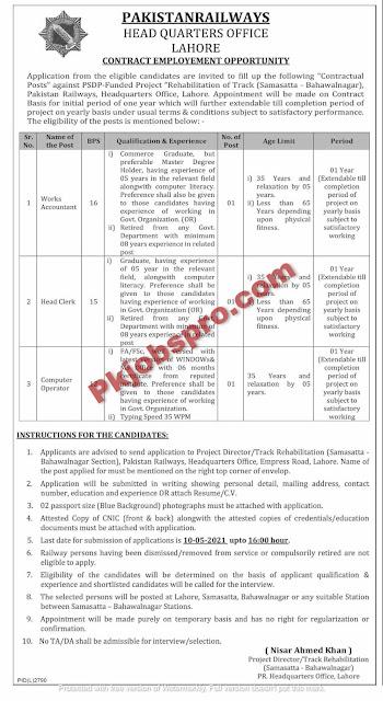 Pakistan Railways Jobs 2021