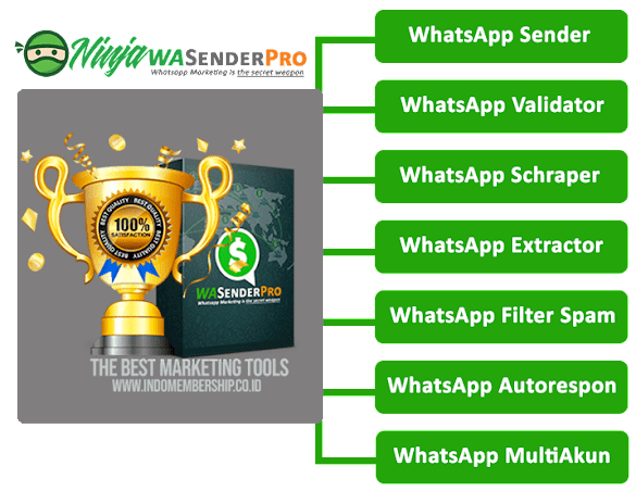 Jualan di Whatsapp ini software marketing direkomendasikan lapakdigital.web.id