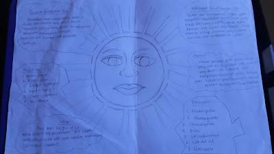 pembelajaran sejarah Peradaban Inca dalam nedia mind mapping dalam tema Matahari