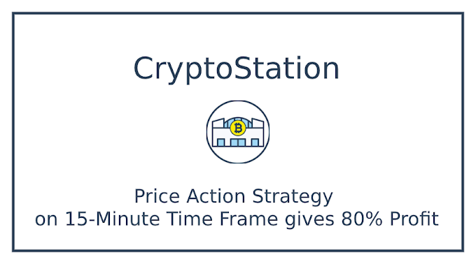 Price Action Strategy on 15-Minute Time Frame gives 80% Profit