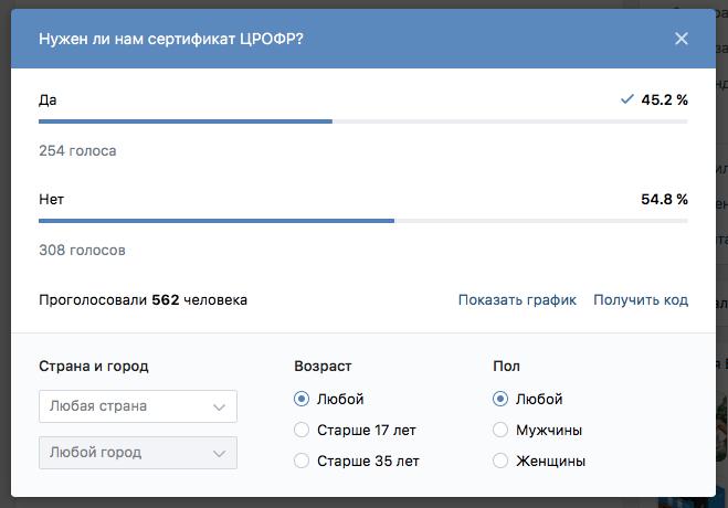 Intrade.Bar - голосование о приобретении сертификата ЦРОФР