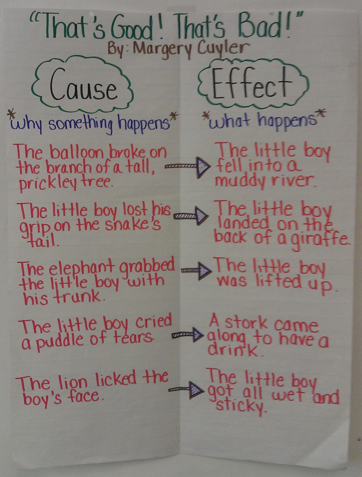 Cause And Effect Realtionships Science Worksheet