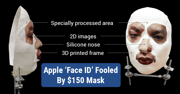 Apple iPhone X's Face ID Hacked (Unlocked) With 3D-Printed ...