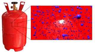 Ilustrasi gerakan partikel acak gas