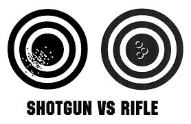 Is Your Predictive Maintenance Program a Rifle or a Shotgun Approach?