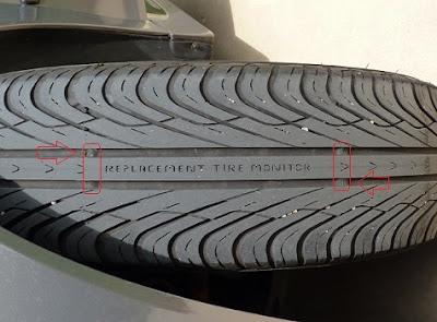 Testigo del desgaste de un neumático