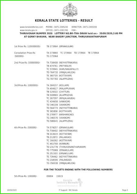 LIVE: 20.9.20 ONAM BUMPER 2020 Lottery | 20-9-20 Thiruvonam Bumper 2020 BR 75 Results