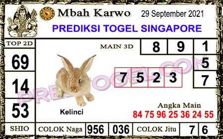 Prediksi Jitu Mbah Karwo SGP Rabu 29-09-2021