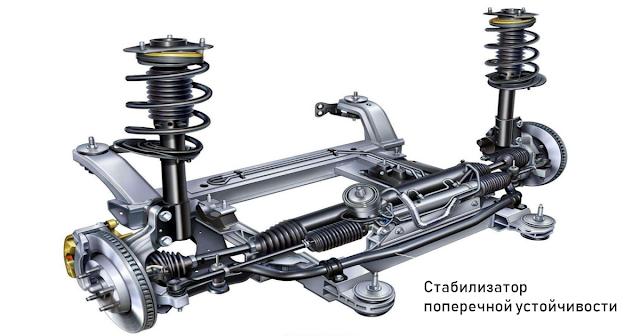 stabilizator poperechnoi-ustoichivosti-avtomobilya