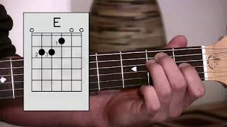 Gambar Chord Gitar E / Kunci GItar E