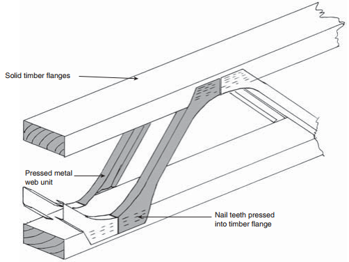 Metal nail plate and timber beam-roofconstruction-terminology.blogspot.com