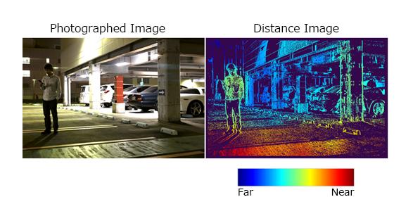 Image Sensors World: Toshiba Proposes Single-Lens RGB-Depth Camera