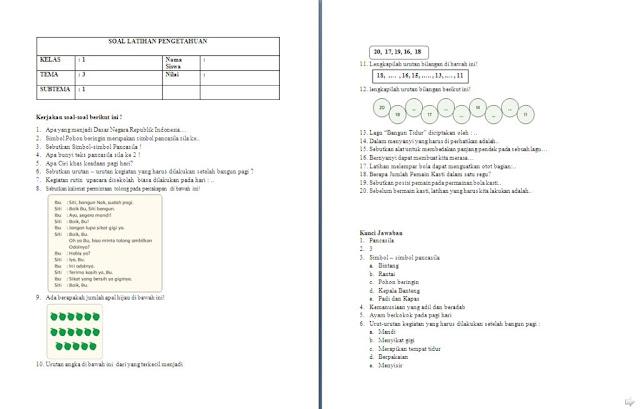 Soal Penilaian Harian (PH) Kelas 1 SD/MI: Tema 3