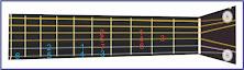gambar solmisasi f pada gitar
