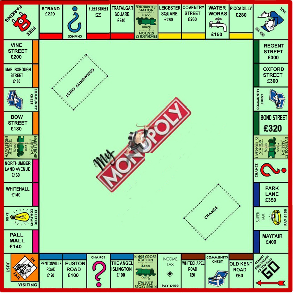 Terrible image inside printable monopoly board