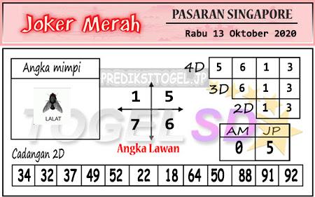 Pred Joker Merah SGP Rabu 14 Oktober 2020