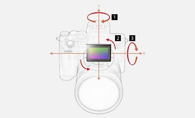 ເປີດໂຕ Sony a7siii, ເປີດໂຕກ້ອງໃໝ່, ໂຊນີ້ເປີດໂຕ, a7siii laos, ຂ່າວໄອທີ, ສາລະເລື່ອງໄອທີ, ອັບເດດໄອທີ, spvmedia.com, spvmedia, spv media, it-news