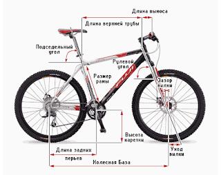 ростовка велосипеда
